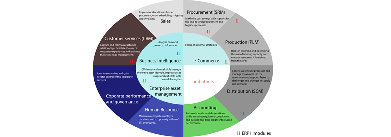 the human resource planning of asda management essay Managers' paradigms, understanding of human resource management, and human resource skills determine the success they will have with people like the rest of risk management, blaming others for management shortcomings neither solves problems nor provides escape from the problems.